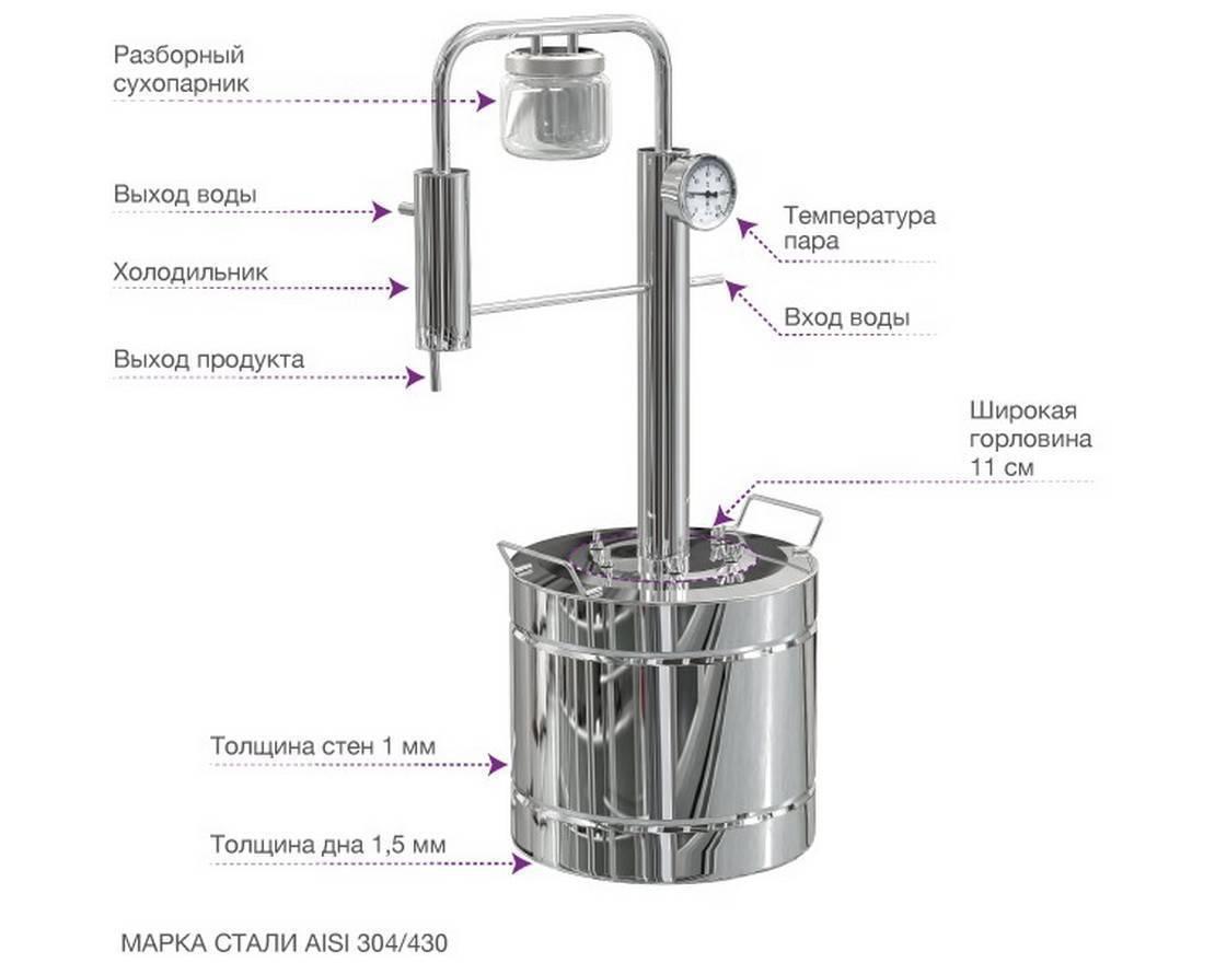 Как правильно выбрать самогонный аппарат для дома? виды, устройство и популярные марки