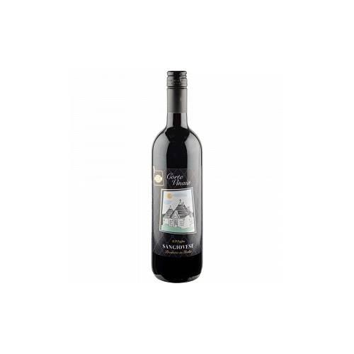 Виноград санджовезе описание сорта и характеристики