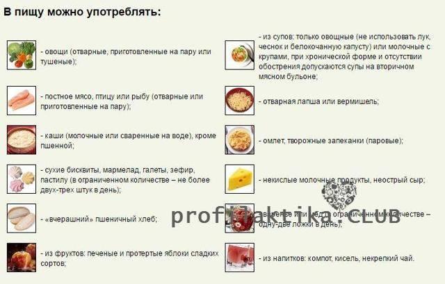 Молоко и кефир при панкреатите: мнение диетологов