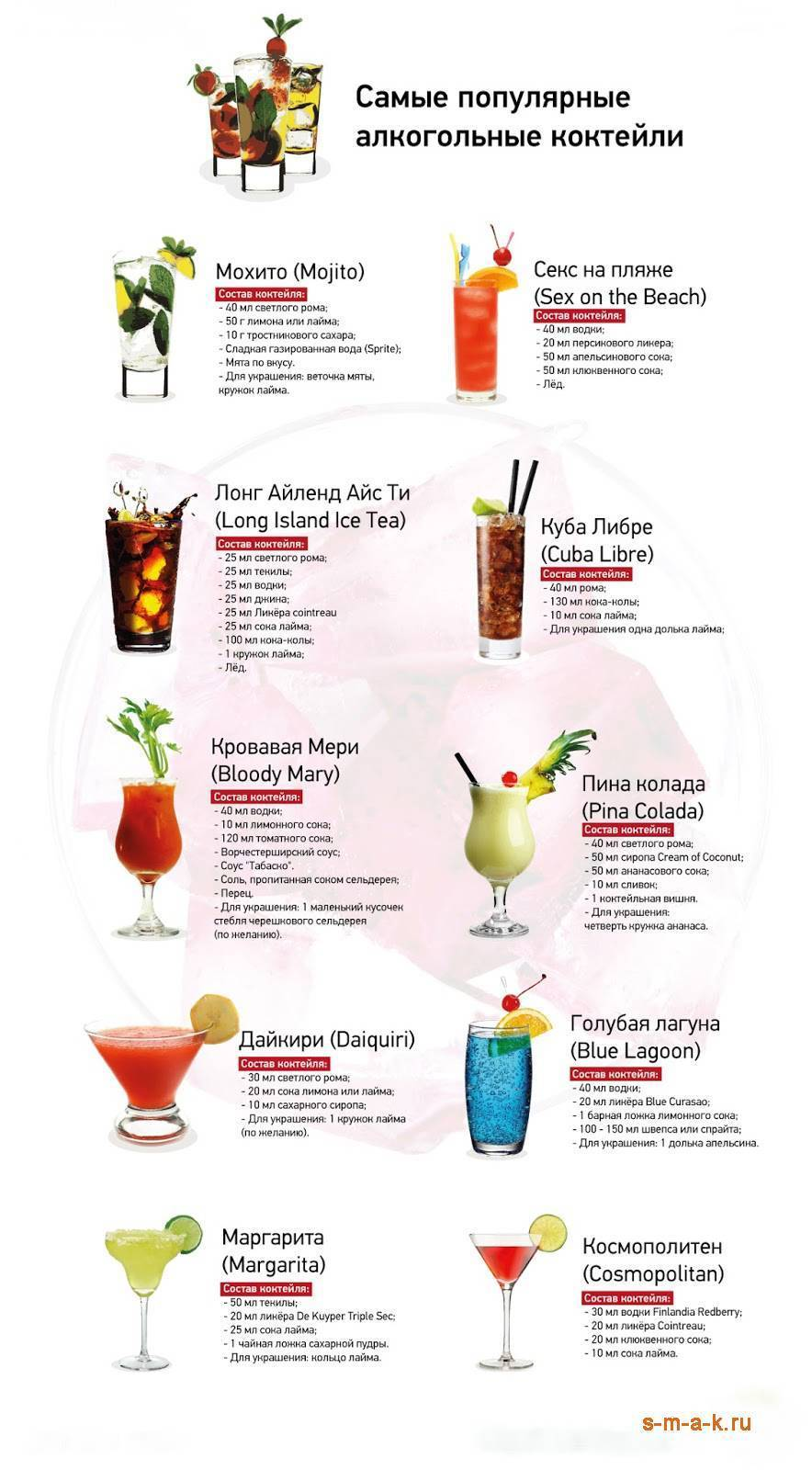 """Алкогольные коктейли со """"швепсом"""": рецепты с фото  — нескучные домохозяйки"""