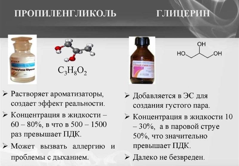 Глицерин при курении вейпа: свойства, вред и польза, последствия