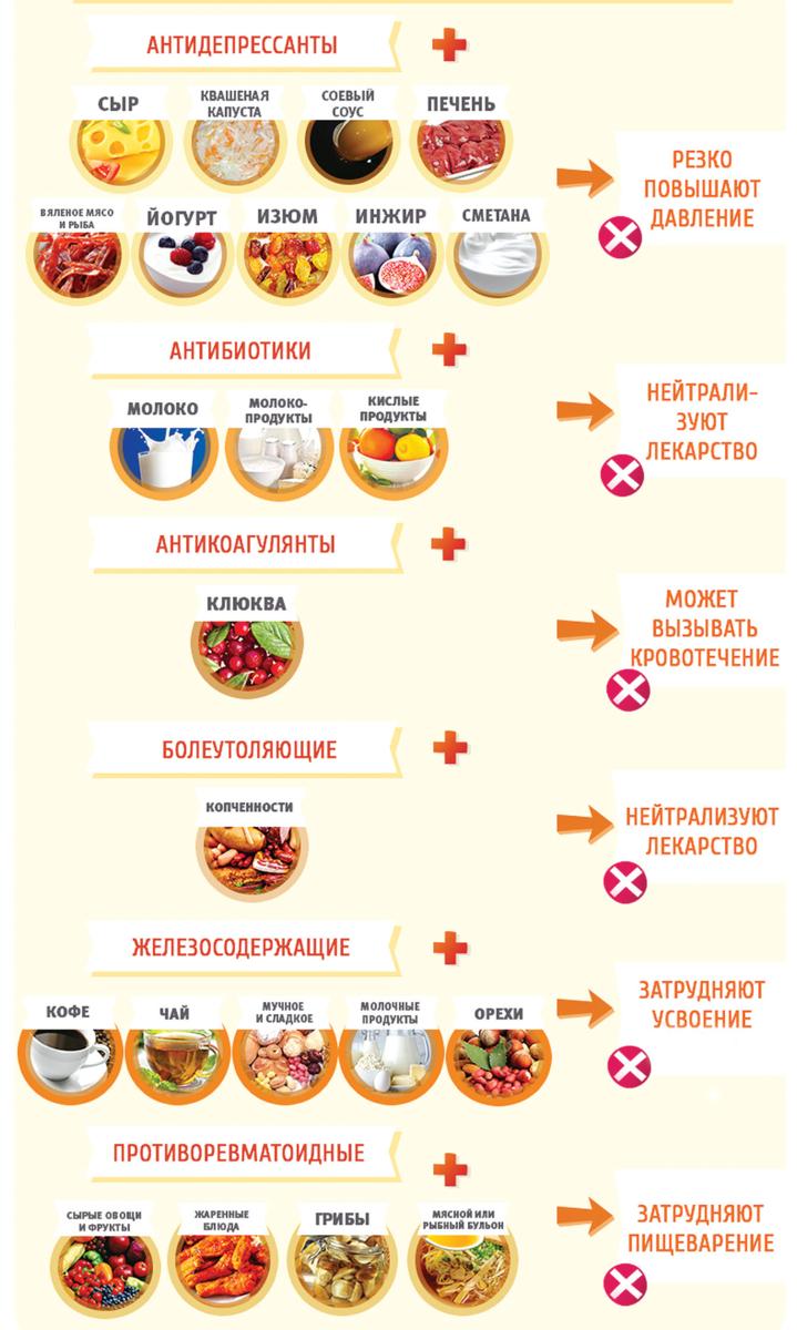 «пью, но редко». правда ли, что существует безопасная доза алкоголя? | православие и мир