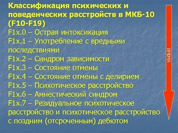 Мкб: f10.0 острая интоксикация алкоголем :: расшифровка кода, лечение