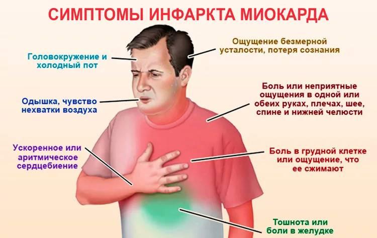 Тахикардия после алкоголя: возможные причины, симптомы, способы лечения и профилактика