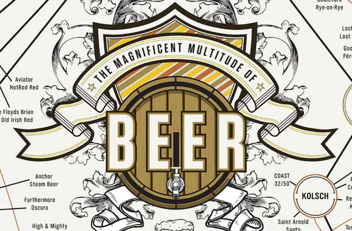 Пивной газ для разлива и сохранения вкусовых характеристик пива