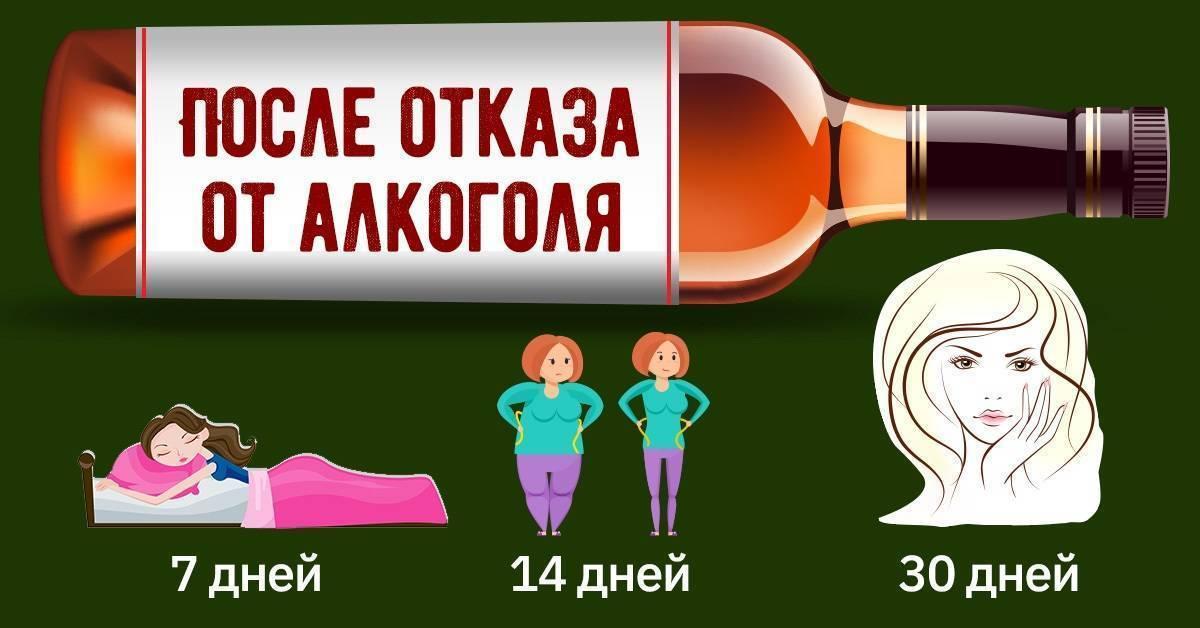 Отказ от алкоголя - изменения в организме