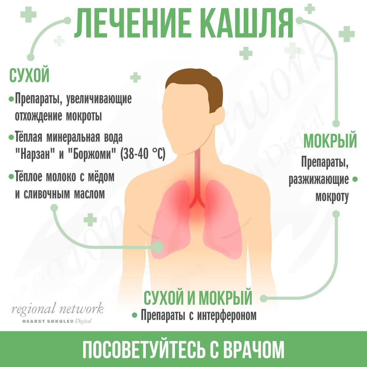 Можно ли пить алкоголь при боли в горле и ангине?