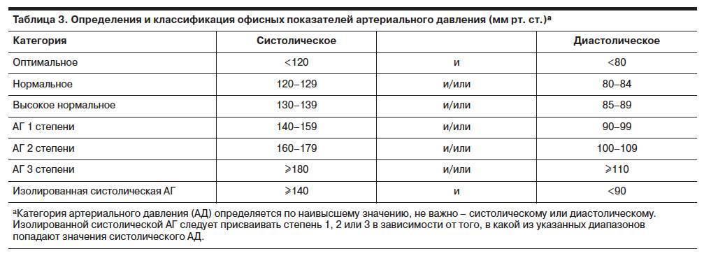 Как правильно употреблять алкоголь при диабете - медицинский портал diabetiku24.ru