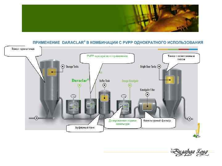 Микрофильтрация обеспечивает холодную микробиологическую стабилизацию пива   filtrace
