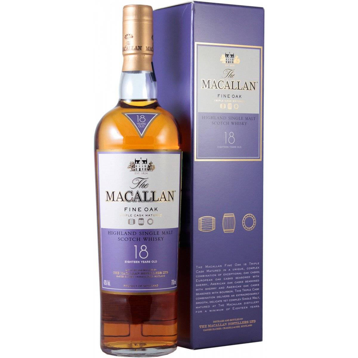 Все о виски macallan