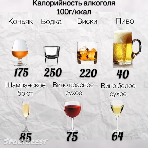 За талию можно не переживать: калорийность красного полусладкого вина