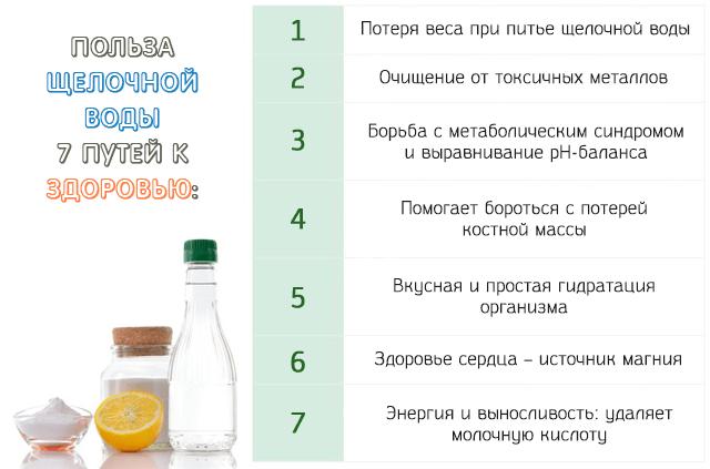 Что такое содовая вода, рецепты приготовления вкусных и полезных напитков с содой в домашних условиях