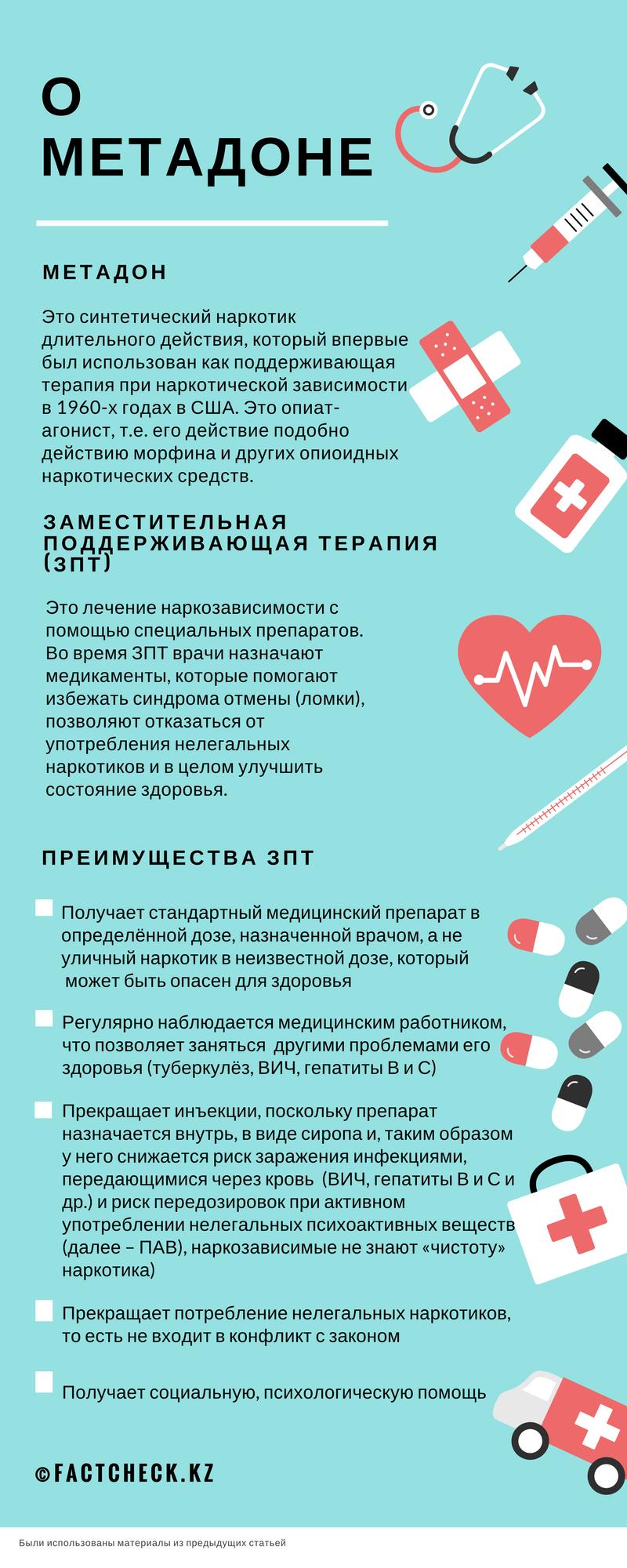 Метадон - употребление, лечение зависимости, последствия