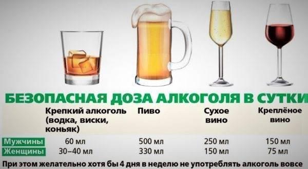 При температуре можно пить алкоголь