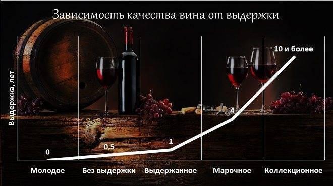 В пластиковой таре вино: алюминиевая фляга, емкость, тара, посуда, бидон