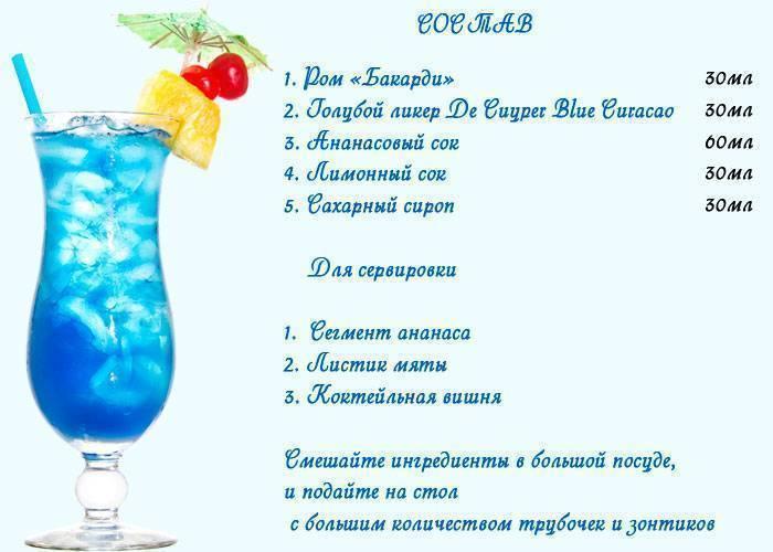 Коктейль «голубая лагуна»: рецепт для домашней вечеринки