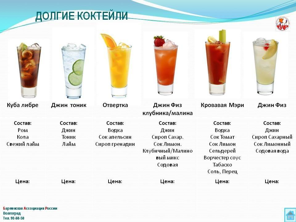 Кир рояль: состав, пропорции, лучший проверенный рецепт французского коктейля с фото