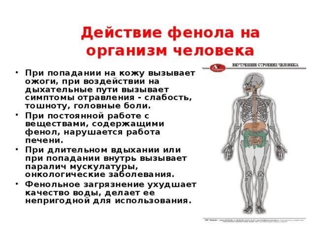 Глицерин – вред для организма при вдыхании