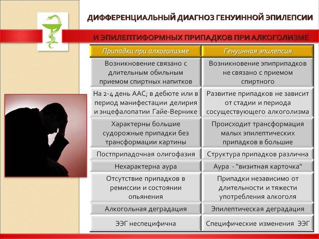 Эпилепсия и алкоголь - последствия