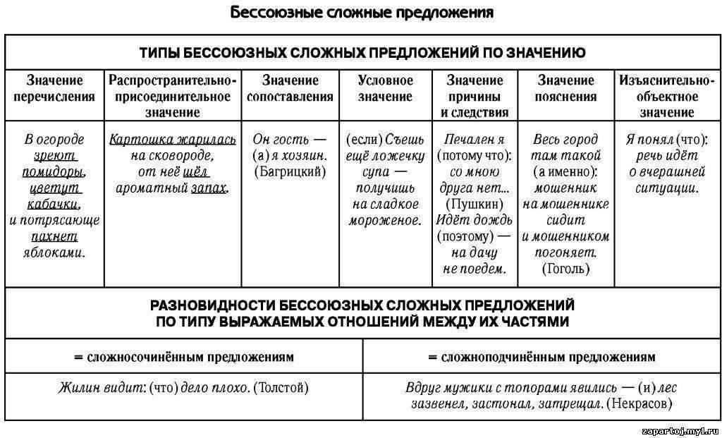 Коньяк арманьяк: отличия, в чем разница, что лучше и как выбрать
