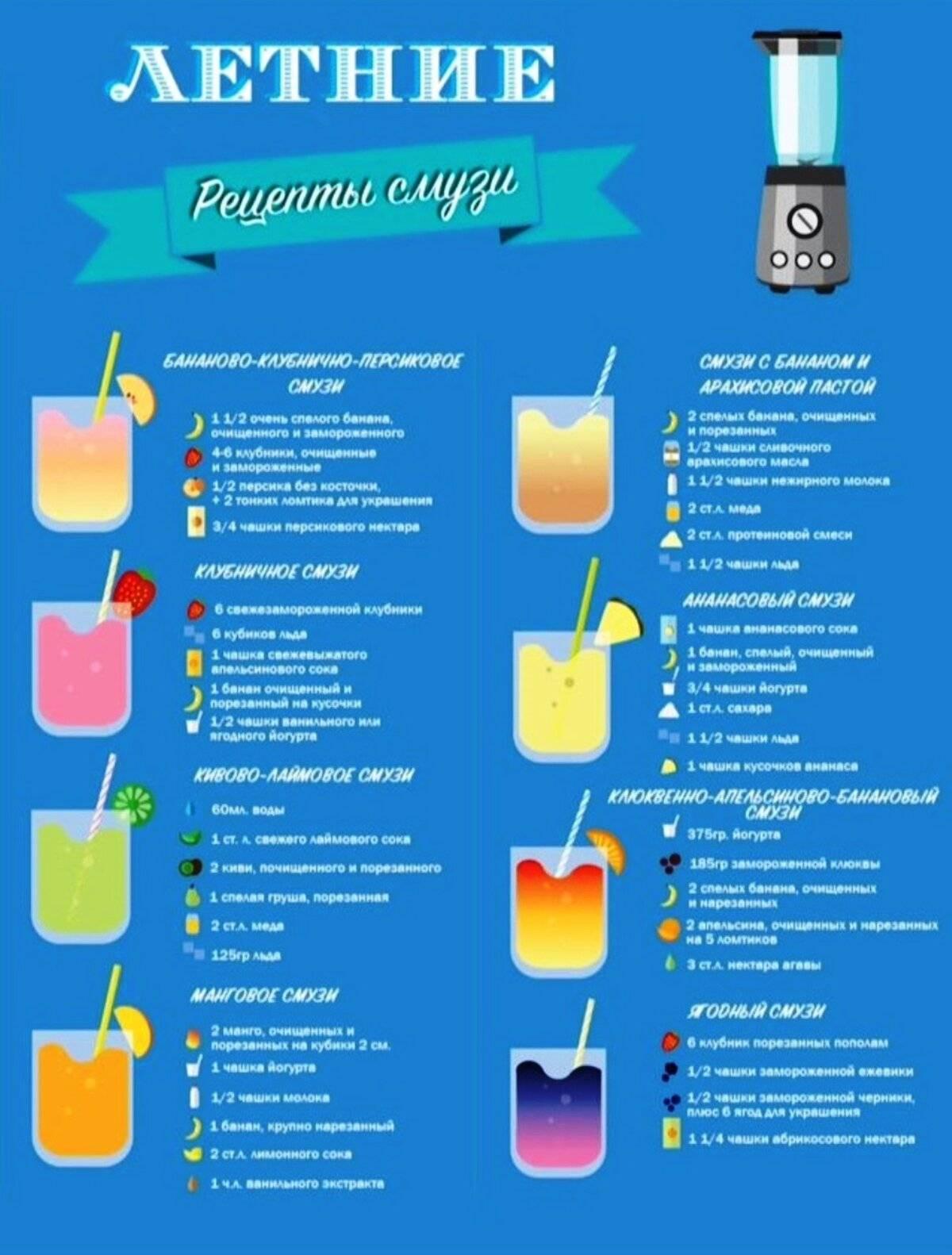 Кислородный коктейль: польза и вред для организма человека, воздушная терапия, отзывы врачей