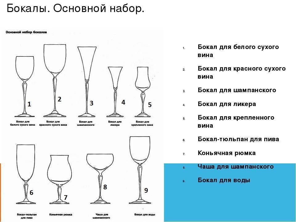 10 незаменимых аксессуаров для вина