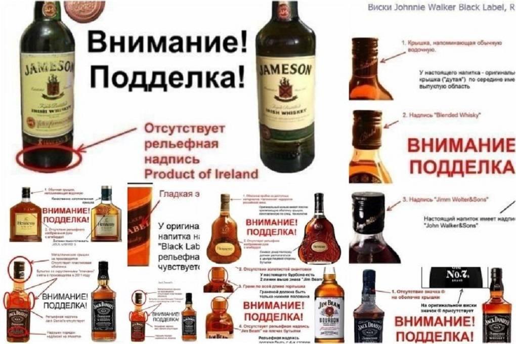Страны-производители виски