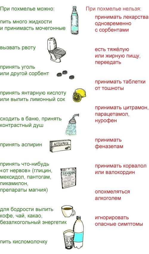Продукты очищающие организм от алкоголя