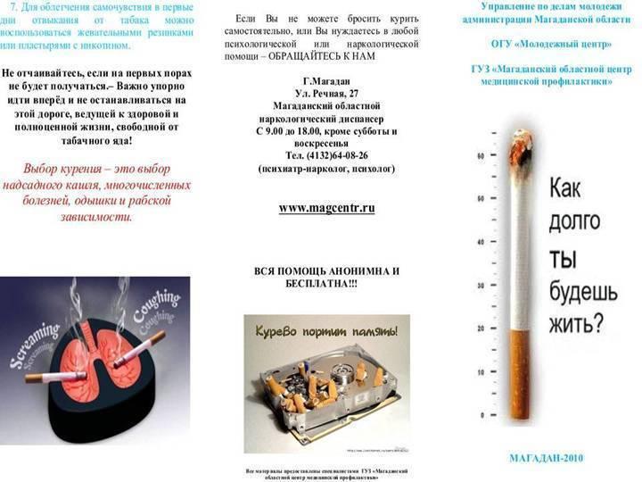 Помогает ли кодирование от курения