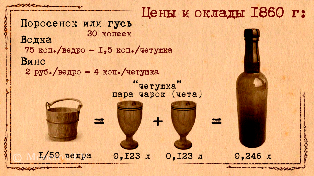 Меры алкогольной жидкости: ведро, штоф, чарка, история и использование
