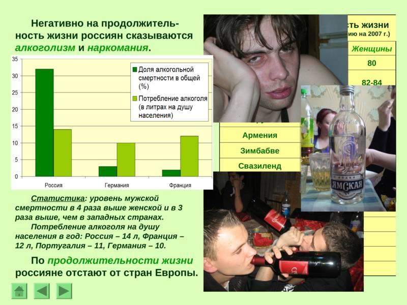 Женский алкоголизм симптомы и первые признаки, сколько живут алкоголики женщины