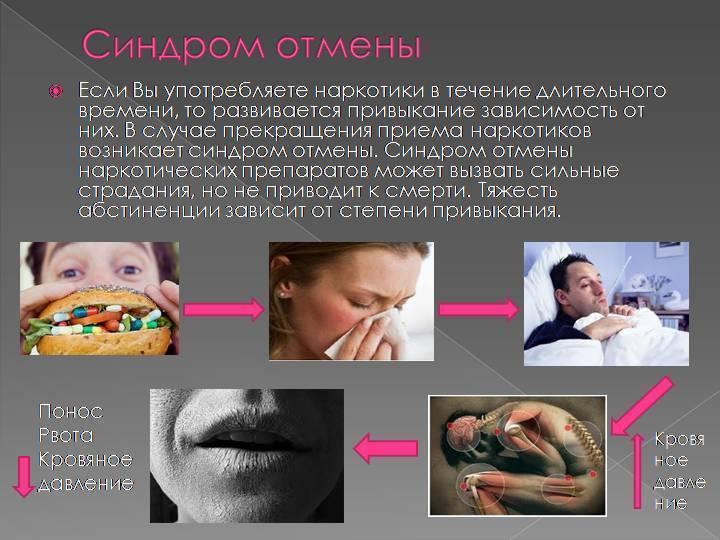 Абстинентный синдром при алкоголизме: основные признаки и симптомы, длительность течения и способы лечения в домашних условиях