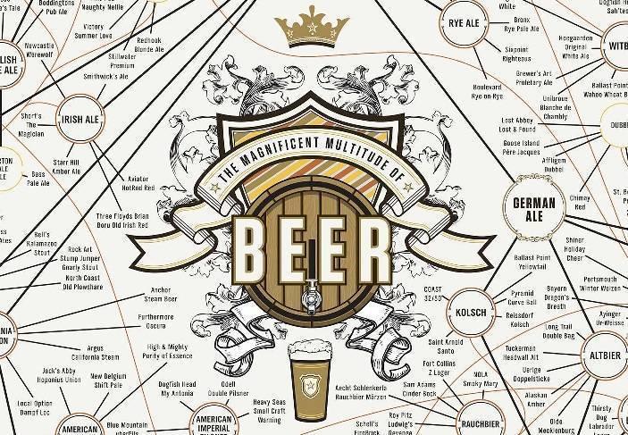 Как и из чего делают пиво