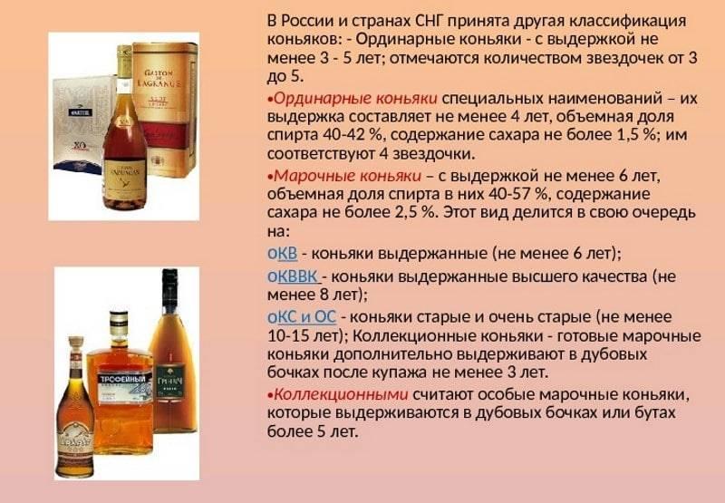 Самогон: польза и вред алкогольного напитка - освобождение
