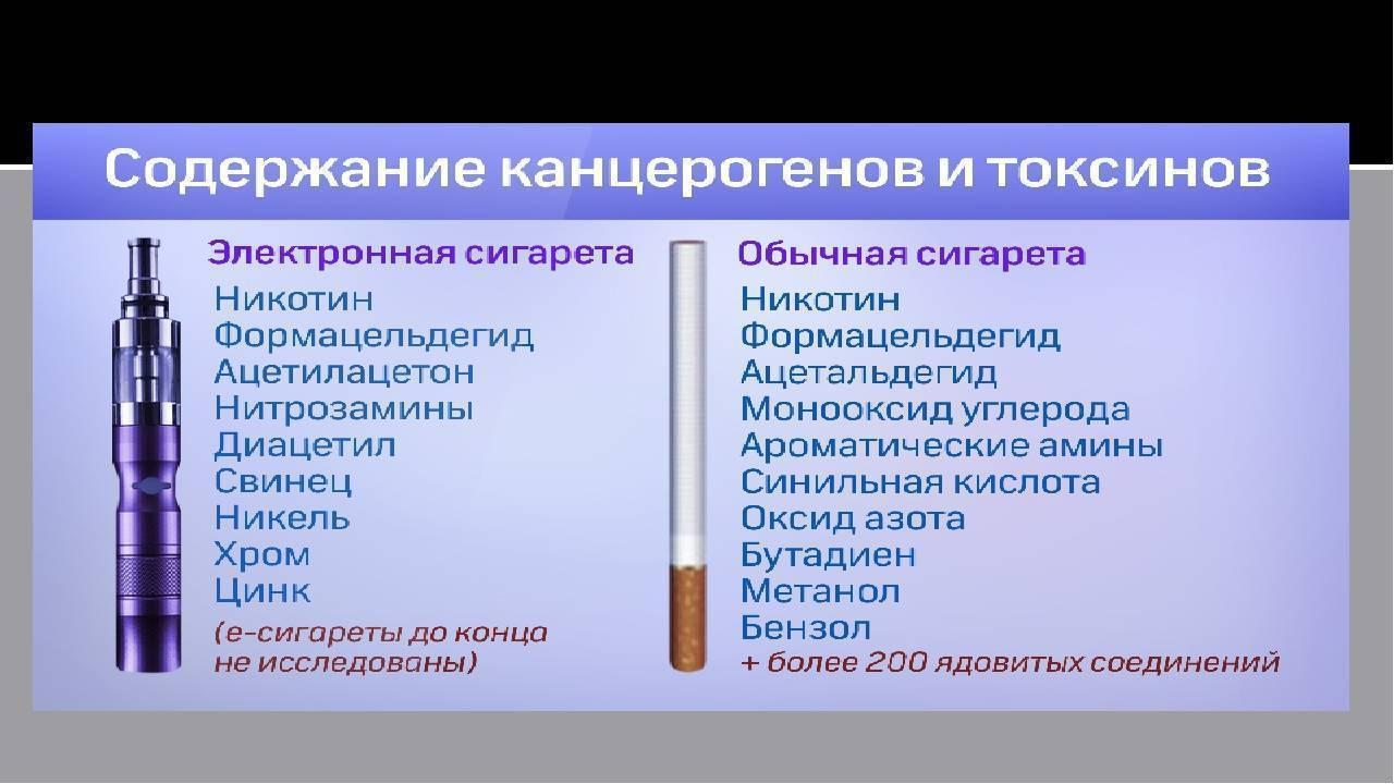 Электронная сигарета: больше пользы или вреда? азбука вейпинга: плюсы и минусы (преимущества и недостатки) электронных сигарет.