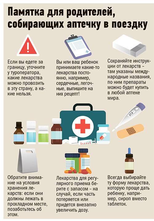 Для успешного отдыха нужна правильно собранная аптечка