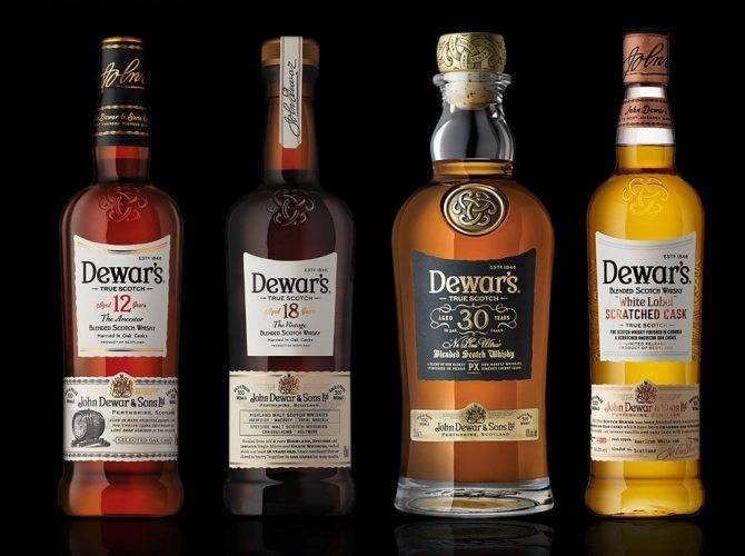 Что такое купажированный виски: отличия и особенности