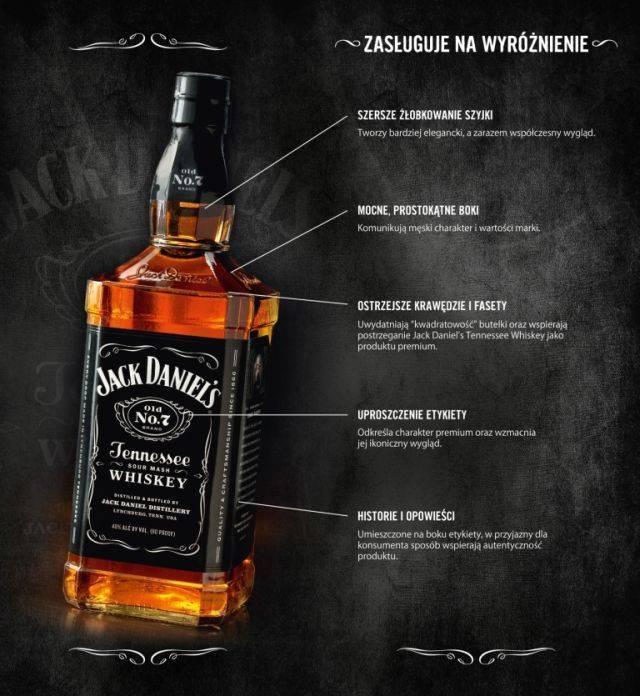 """Как отличить подделку """"джек дэниэлс"""" от оригинального виски"""