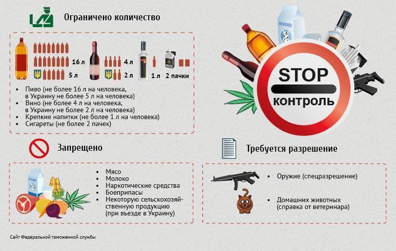 Можно ли пить туристам алкоголь в дубае: правила и запреты
