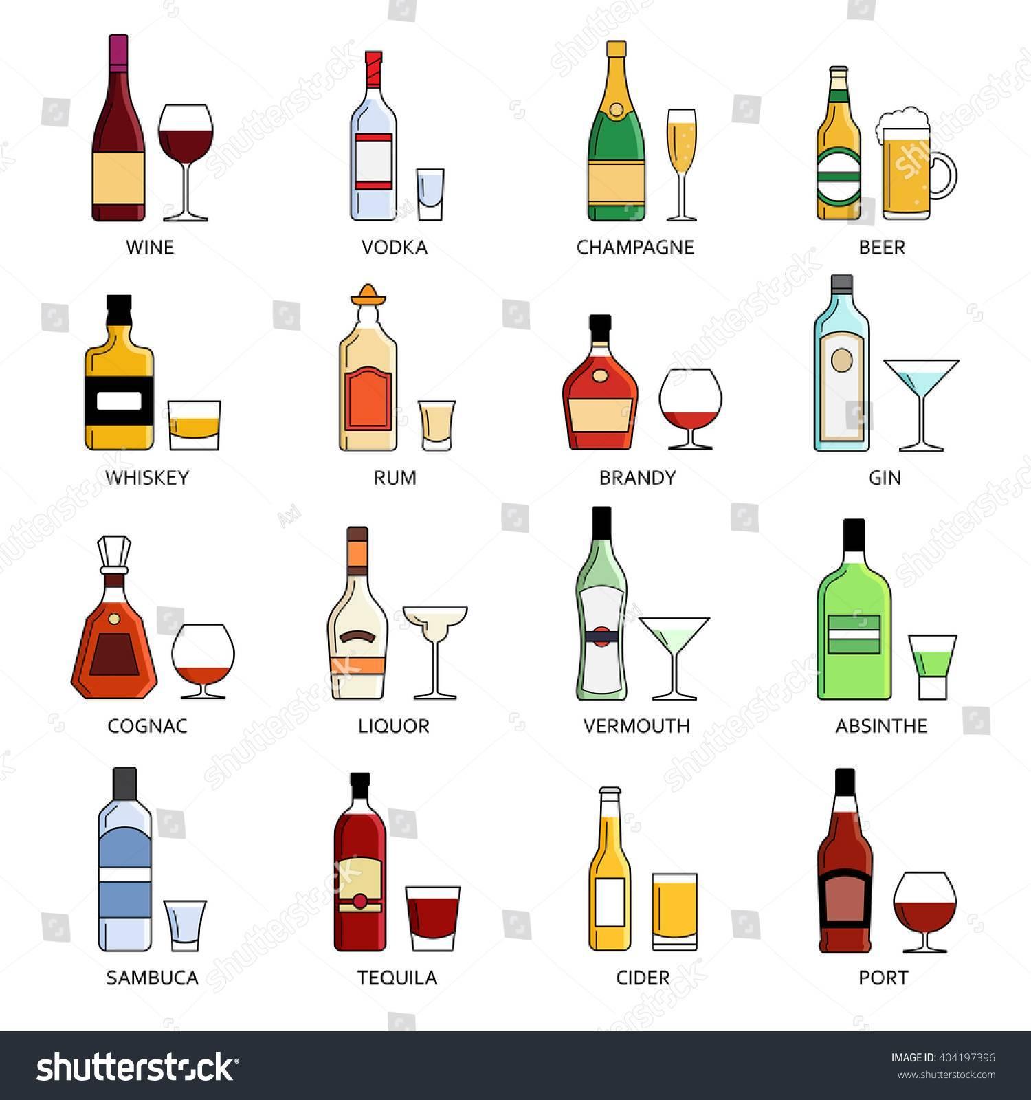 Какое спиртное расширяет сосуды