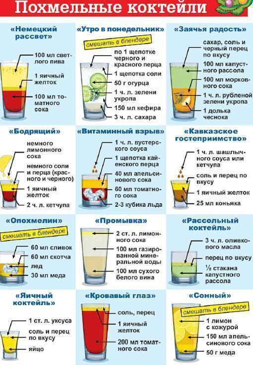 Как сделать коктейль водка с молоком в домашних условиях
