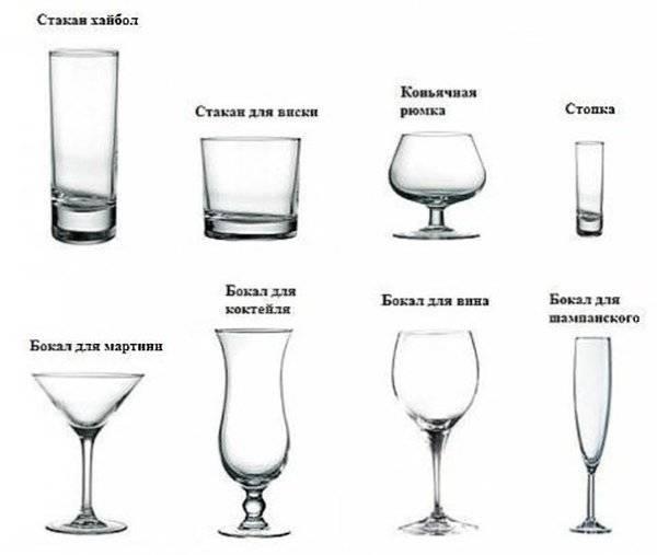 Какие существуют виды водки?