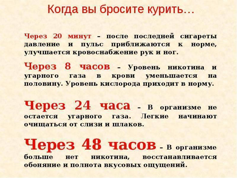 Календарь бросающего курить по дням со всеми симптомами