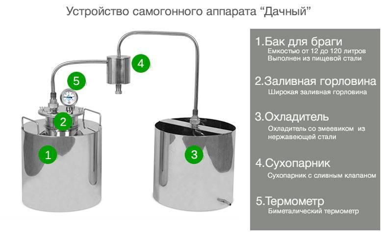 Особенности самогонных аппаратов с сухопарником и барботером