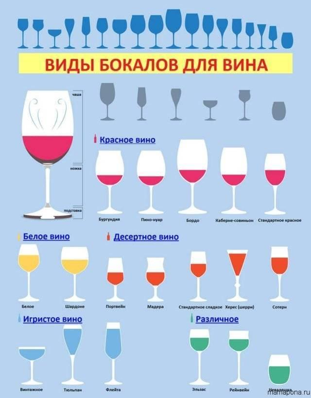 Обзор вина херес