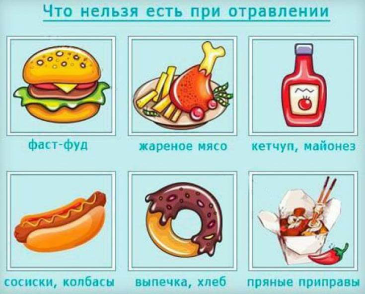 Какая диета при отравлении алкоголем