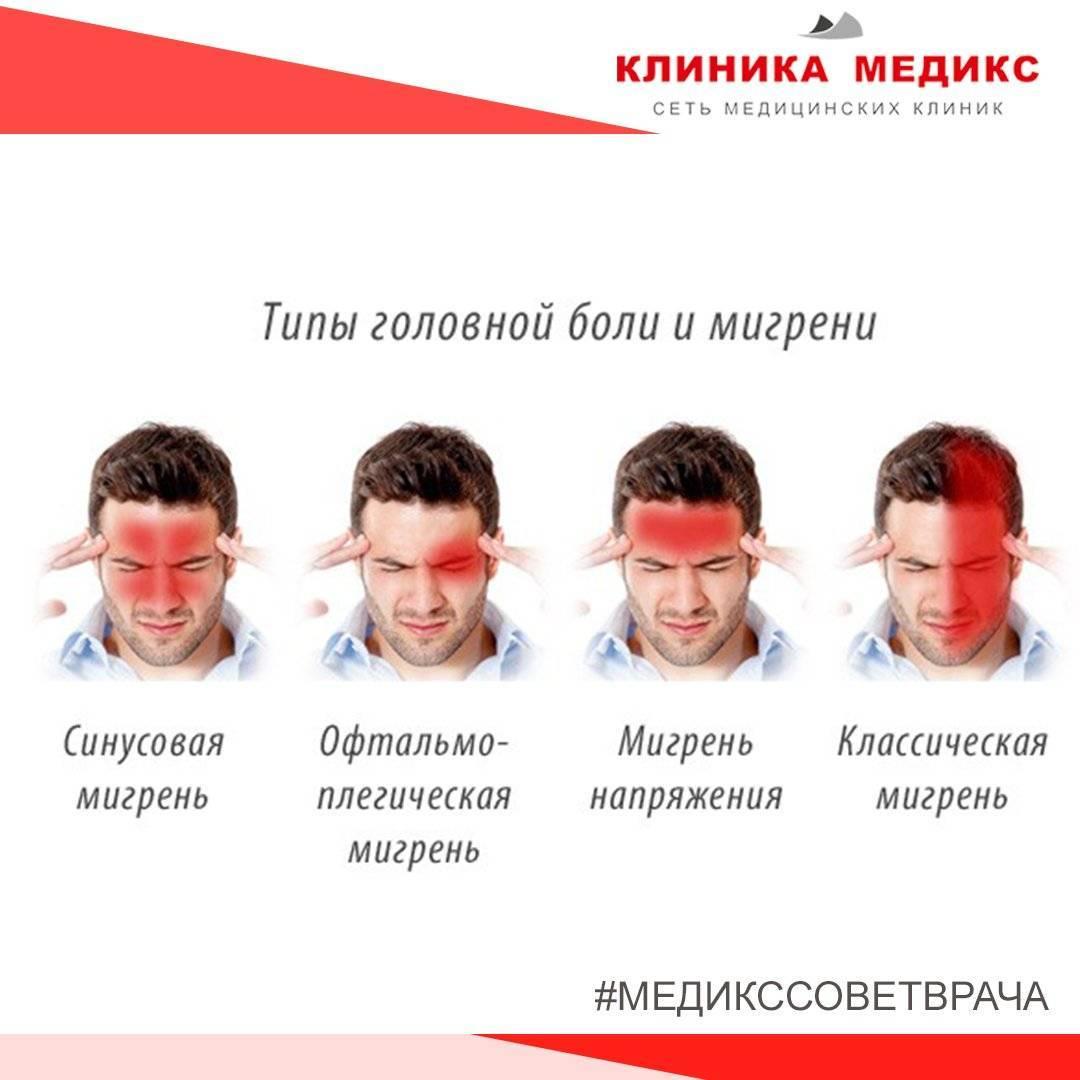 Почему кружится и болит голова после кальяна - отвечает эксперт
