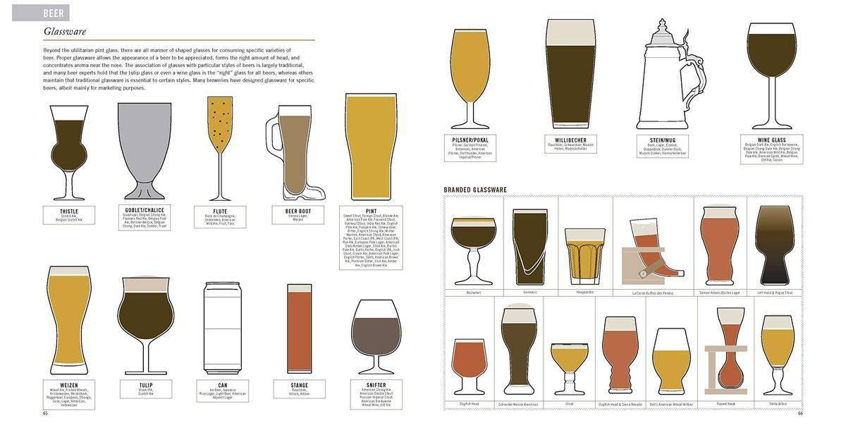 Как наливать пиво из бутылки, кега и пегаса: инструкции, советы