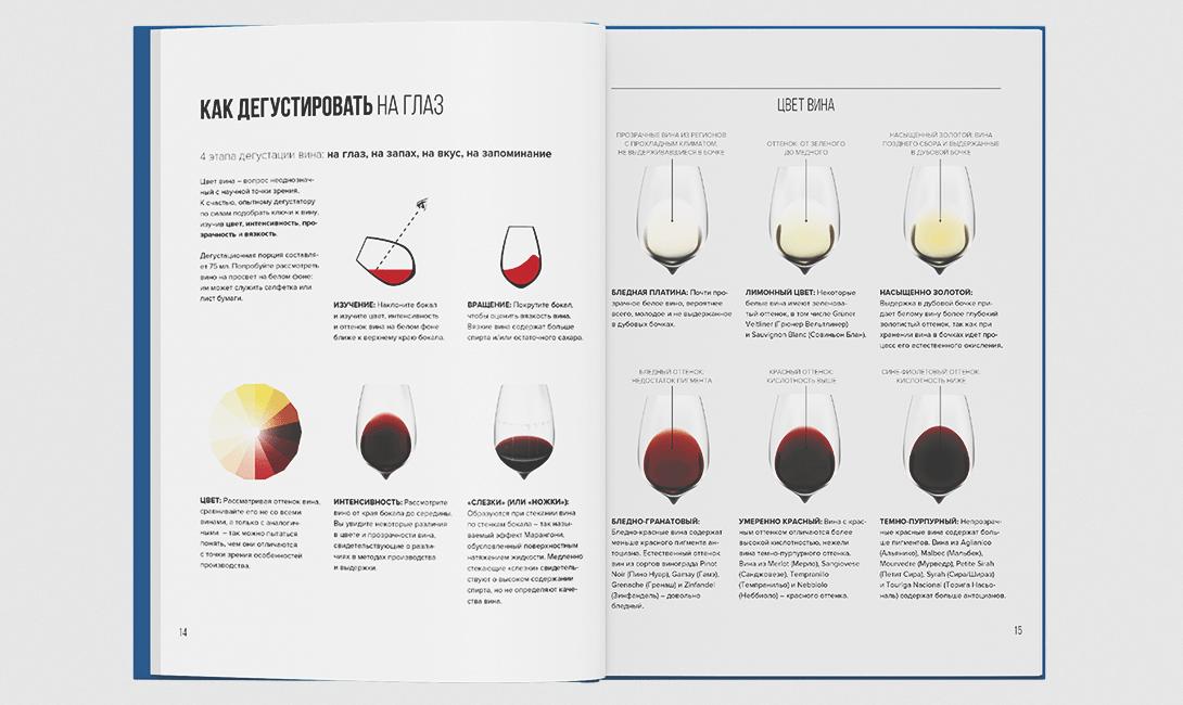 Современный этикет: пить вино, как в италии – heroine