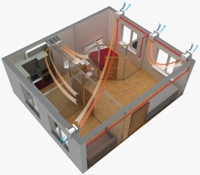 Приточная вентиляция совмещенная с канальным кондиционером (часть 1 — электрическая) / хабр